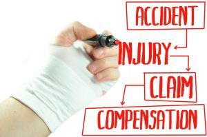 Negligence in an Injury Case by Newton Personal Injury Attorney