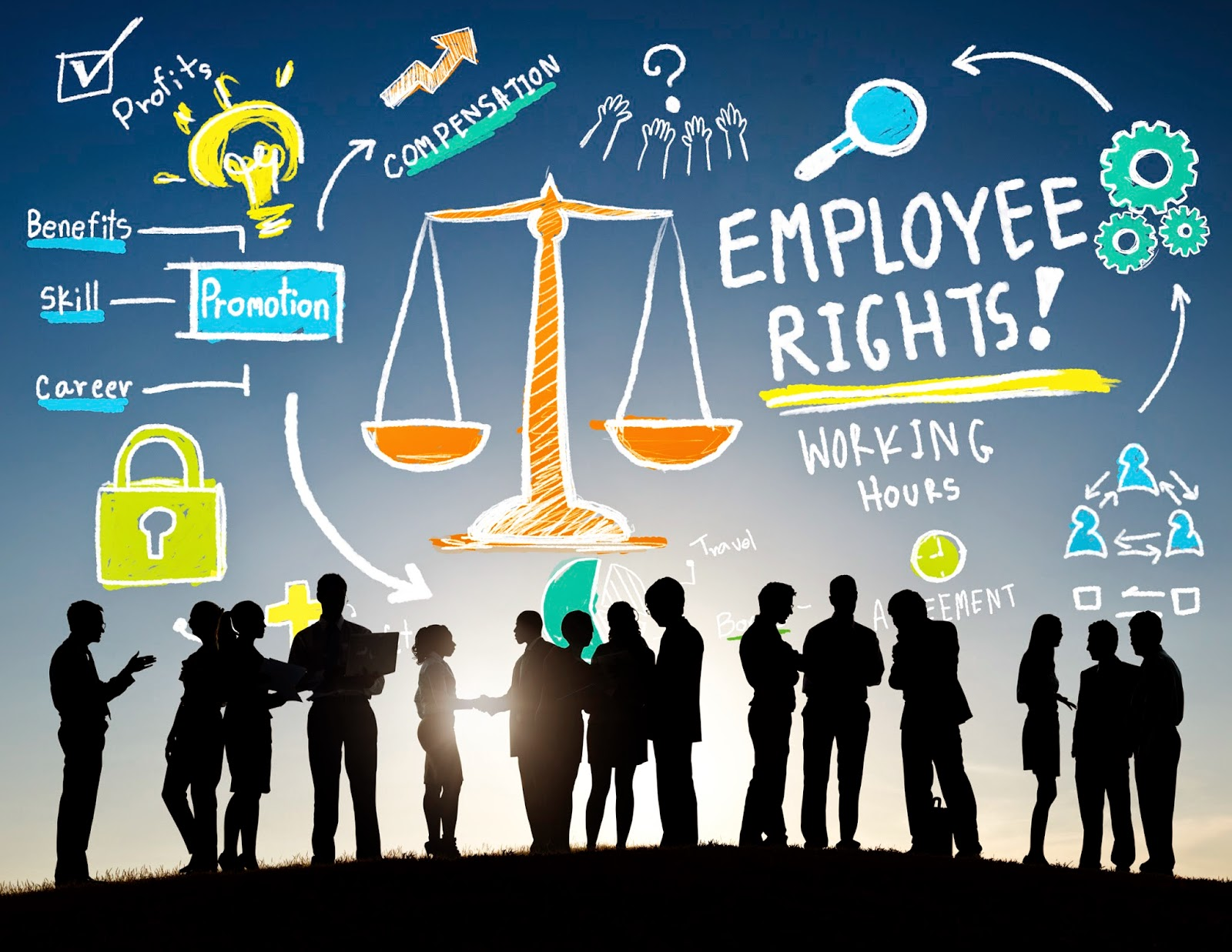 Understanding Exempt Employees and Federal Labor Law Posters
